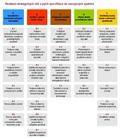 Strategické cíle a opatření